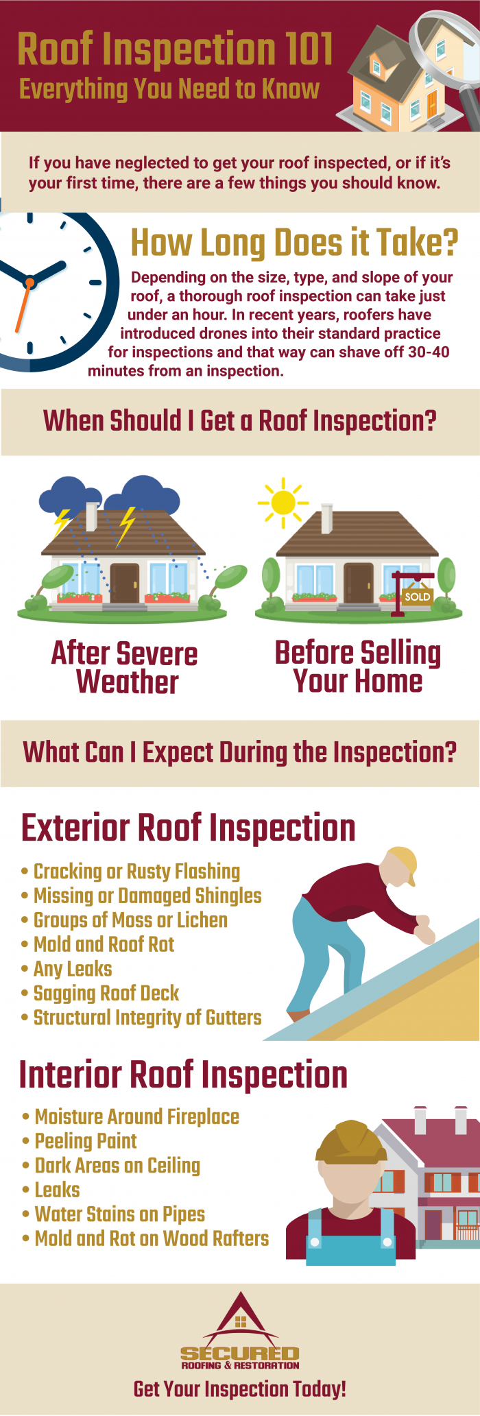 roof inspection infographic